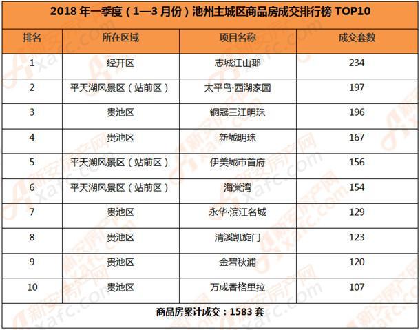 季度TOP10.jpg