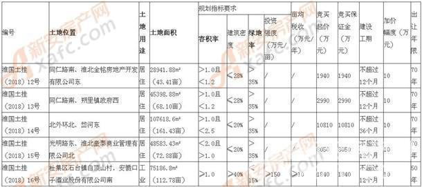 淮国土挂12-16.jpg