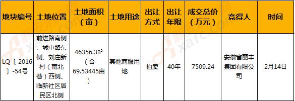 实探LQ[2016 ]-54号地 力造6万方皖北特色文旅街区.png