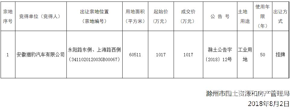 B5C66CB5-229C-436b-8001-AA9590160BC8.png