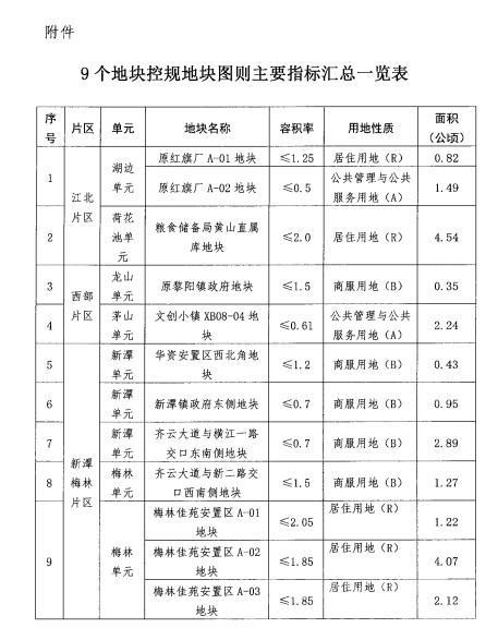 黄山黎阳镇政府等9个地块控规地块图则批复附件.jpg