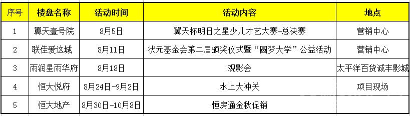 8月黄山楼市活动.png