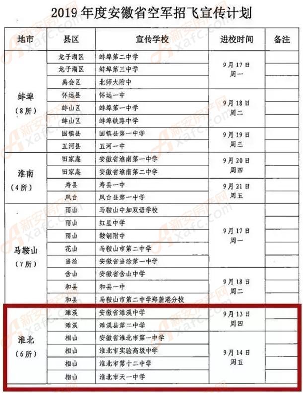安徽省2019年度空军招飞