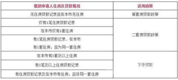 北京住房公积金管理中心