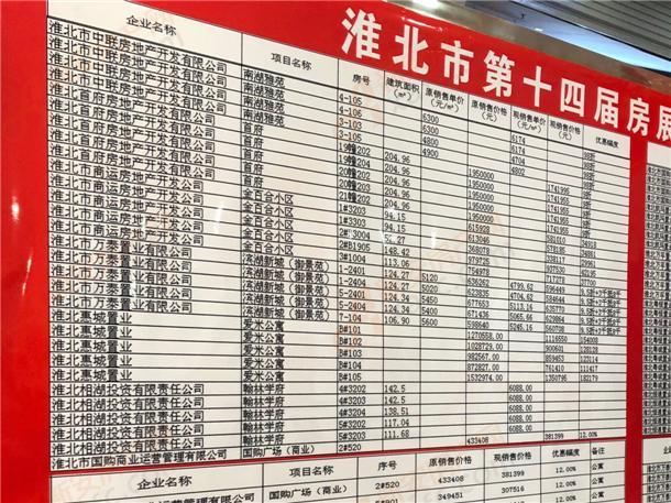 特价房一览表