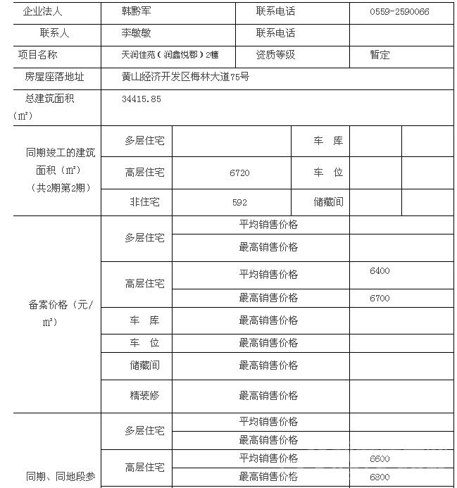 润鑫悦郡2#备案价.png