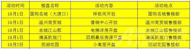 国庆楼市活动一览表