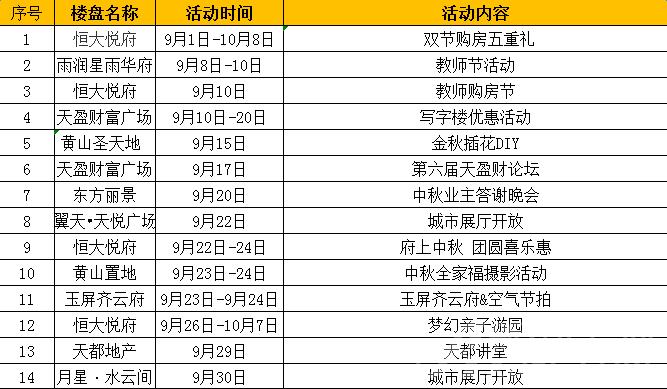 9月黄山中心城区营销活动.png