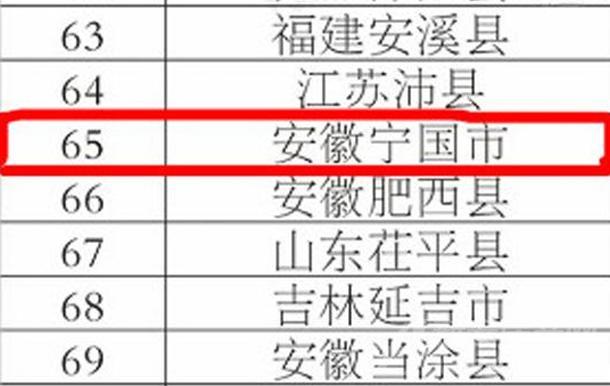 2018年全国综合实力百强县市宁国中排名