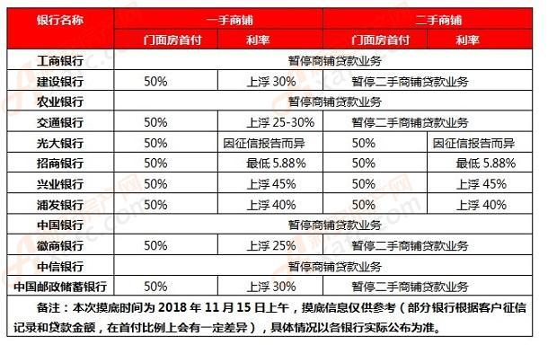 芜湖商铺银行贷款政策.jpg