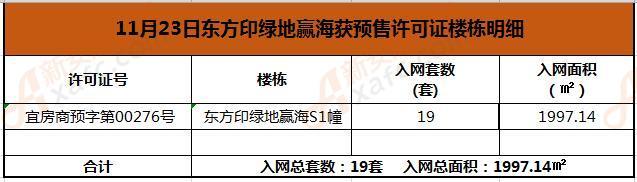绿地赢海S1预售许可证.jpg