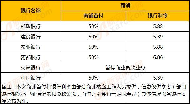 亳州各大银行商业贷款利率一览.jpg