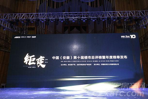 中国(安徽)第十届楼市总评榜暨年度榜单发布会