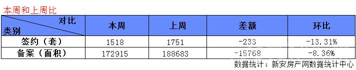 http://www.qwican.com/fangchanshichang/923048.html