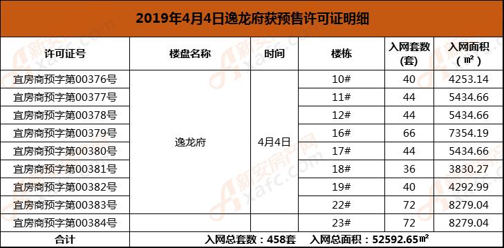 逸龙府4.4预售.png