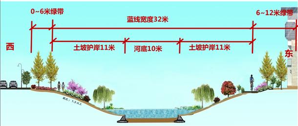 河道景观横断面图.png