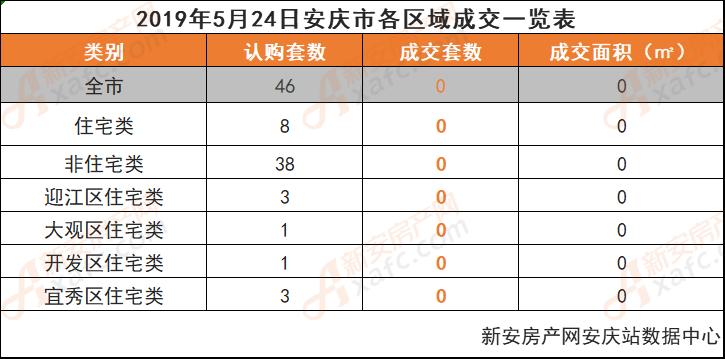 http://www.ahxinwen.com.cn/anhuifangchan/42861.html