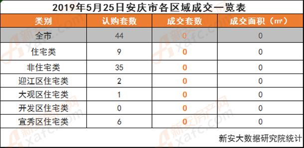 http://www.ahxinwen.com.cn/anhuifangchan/42911.html