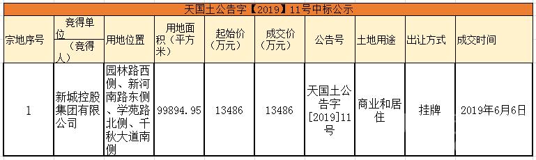 【2019】11号