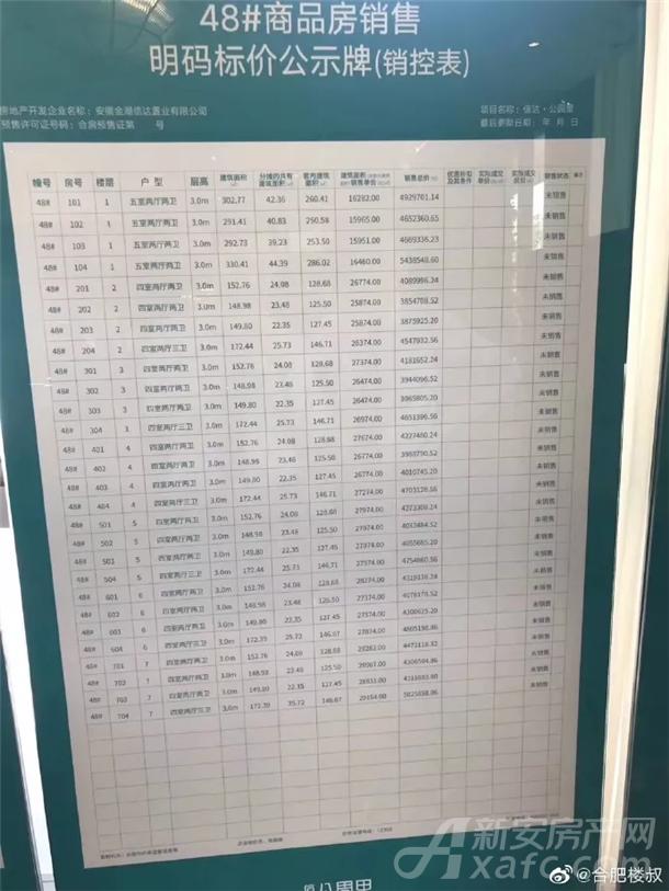 信达公园里四期洋房价格公示