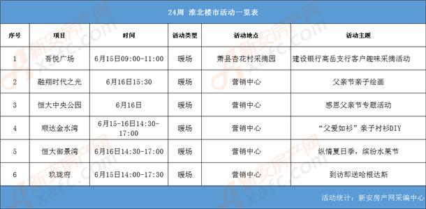 http://www.ahxinwen.com.cn/yulexiuxian/45655.html