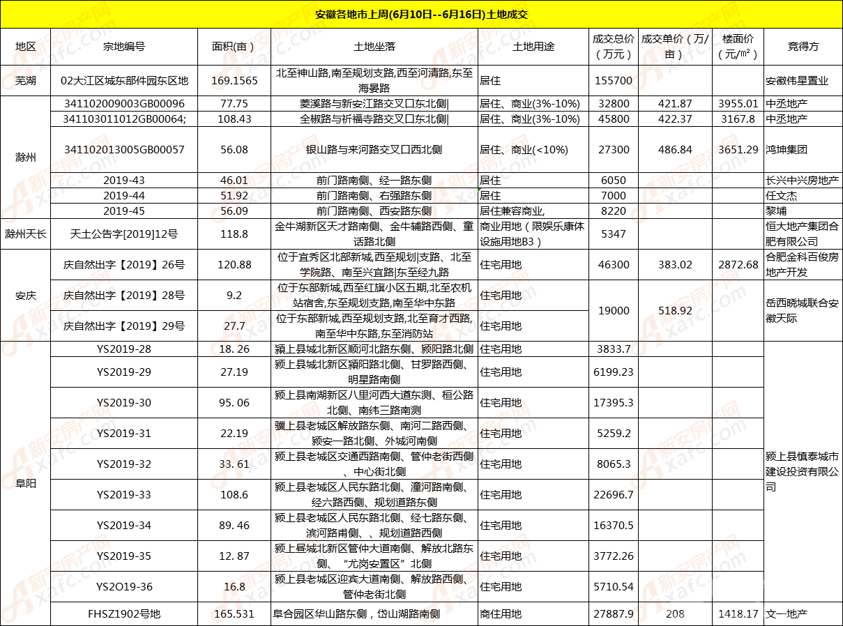 http://www.nowees.com/jiaoyu/1234953.html