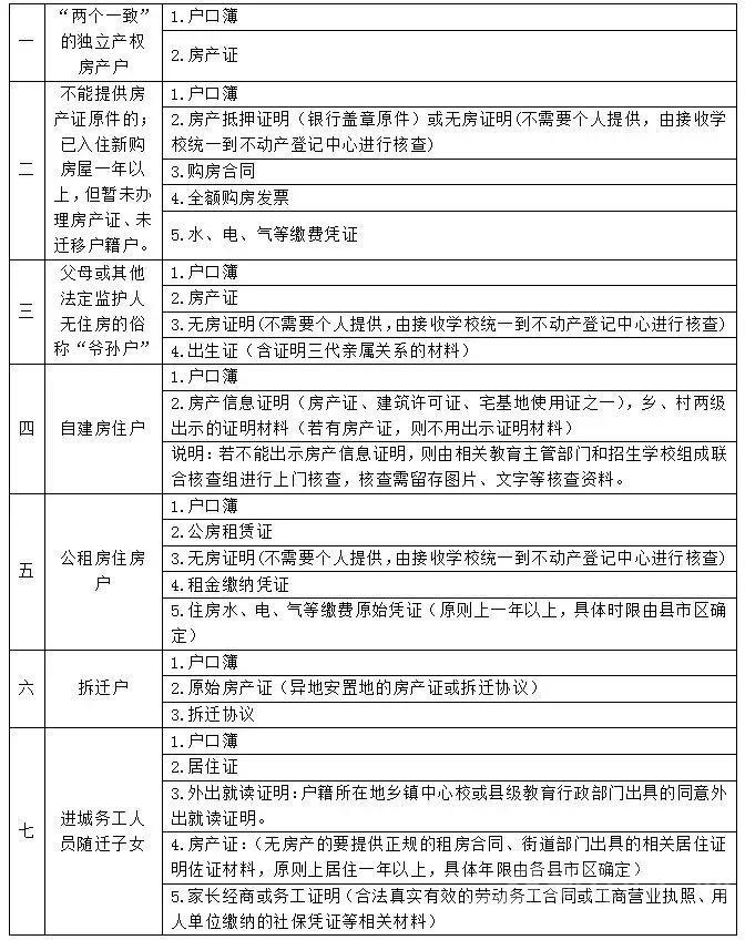 http://www.ahxinwen.com.cn/wenhuajiaoyu/46078.html
