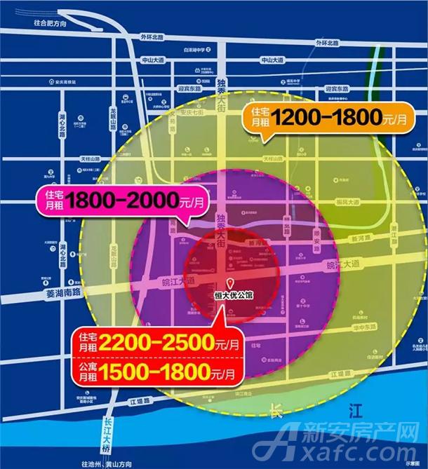 租金分析图