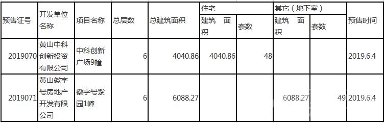 7月黄山预售证公告.png