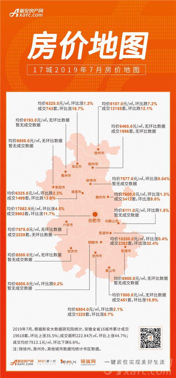2019年7月17城市房价地图