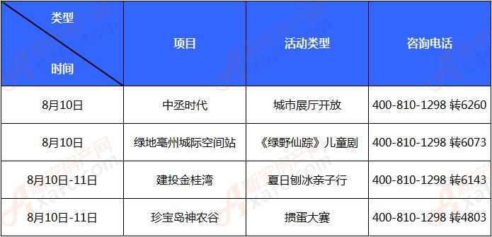 亳州楼市活动统计.png