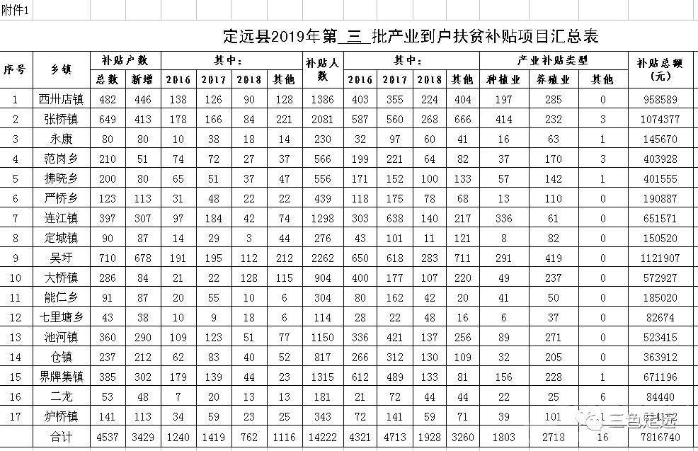 http://www.ahxinwen.com.cn/anhuilvyou/62681.html