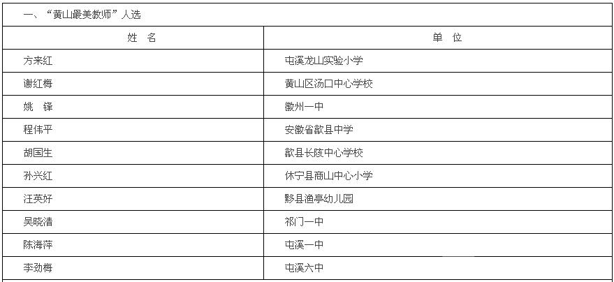 http://www.ahxinwen.com.cn/kejizhishi/63809.html