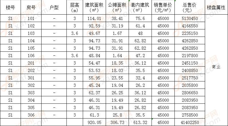 http://www.house31.com/tudiguanzhu/44104.html