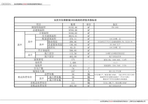 万和府项目经济技术指标表.jpg