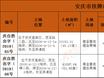 w88老虎机官网