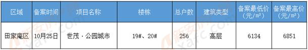 http://www.weixinrensheng.com/shenghuojia/1065933.html