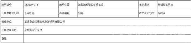 泗县土地资源拍卖.png