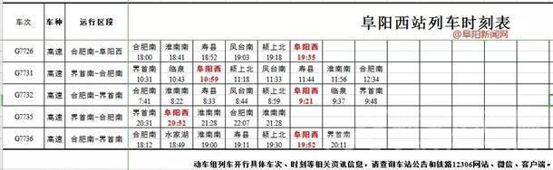 阜阳西站列车时刻表