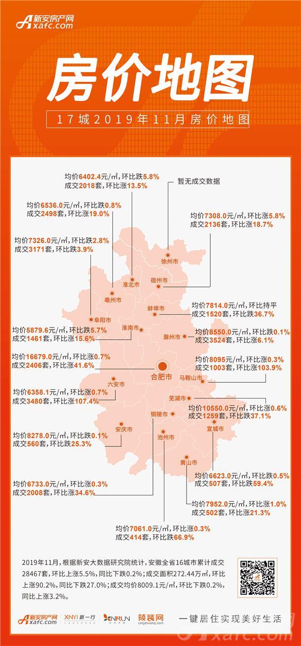 2019年11月17城市房价地图