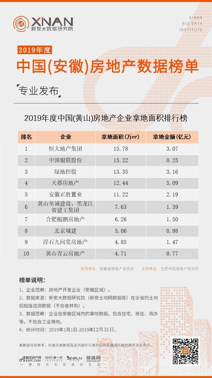 http://www.ahxinwen.com.cn/anhuilvyou/107638.html