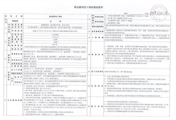 2019-109号徐运新河东C地块 规划条件.jpg