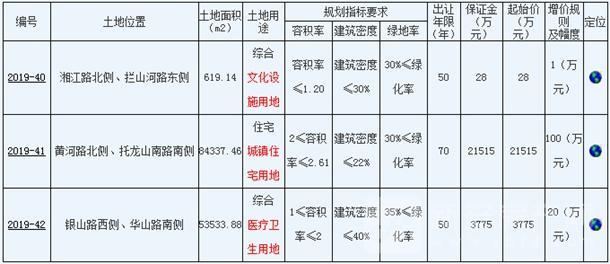 1月9日土拍信息表.jpg