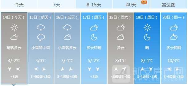 蚌埠天气预报截图