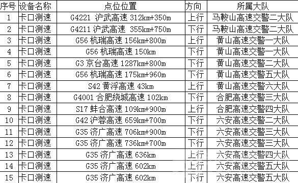 http://www.ahxinwen.com.cn/yulexiuxian/116381.html