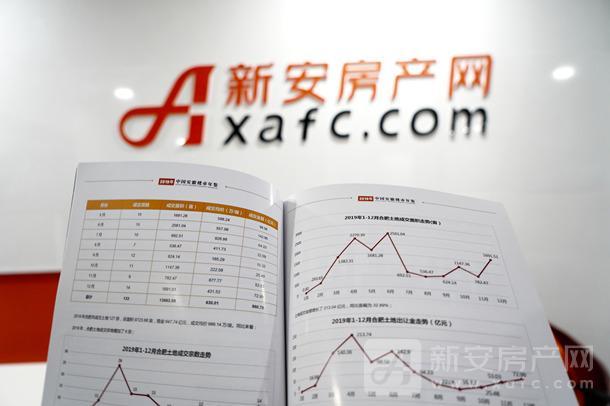 《2019中国安徽楼市年鉴》即将重磅发布