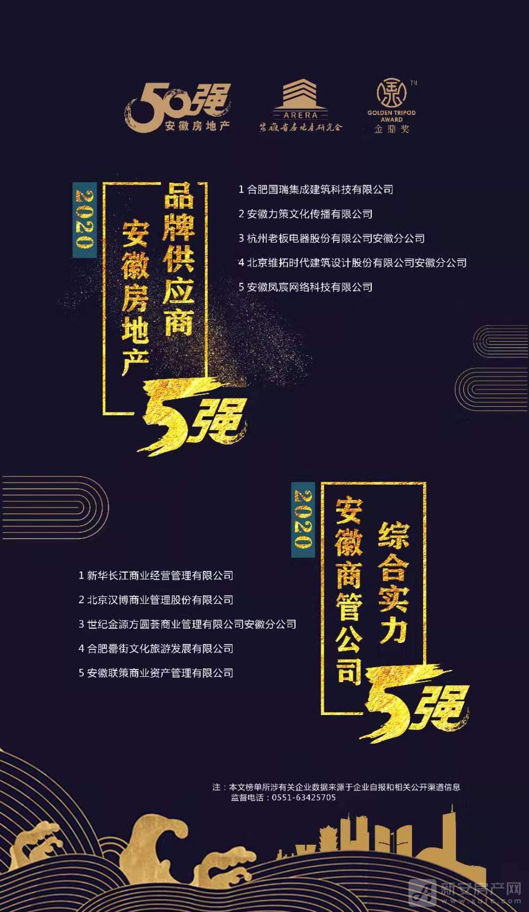 2020安徽房地产供应商、商管企业5强