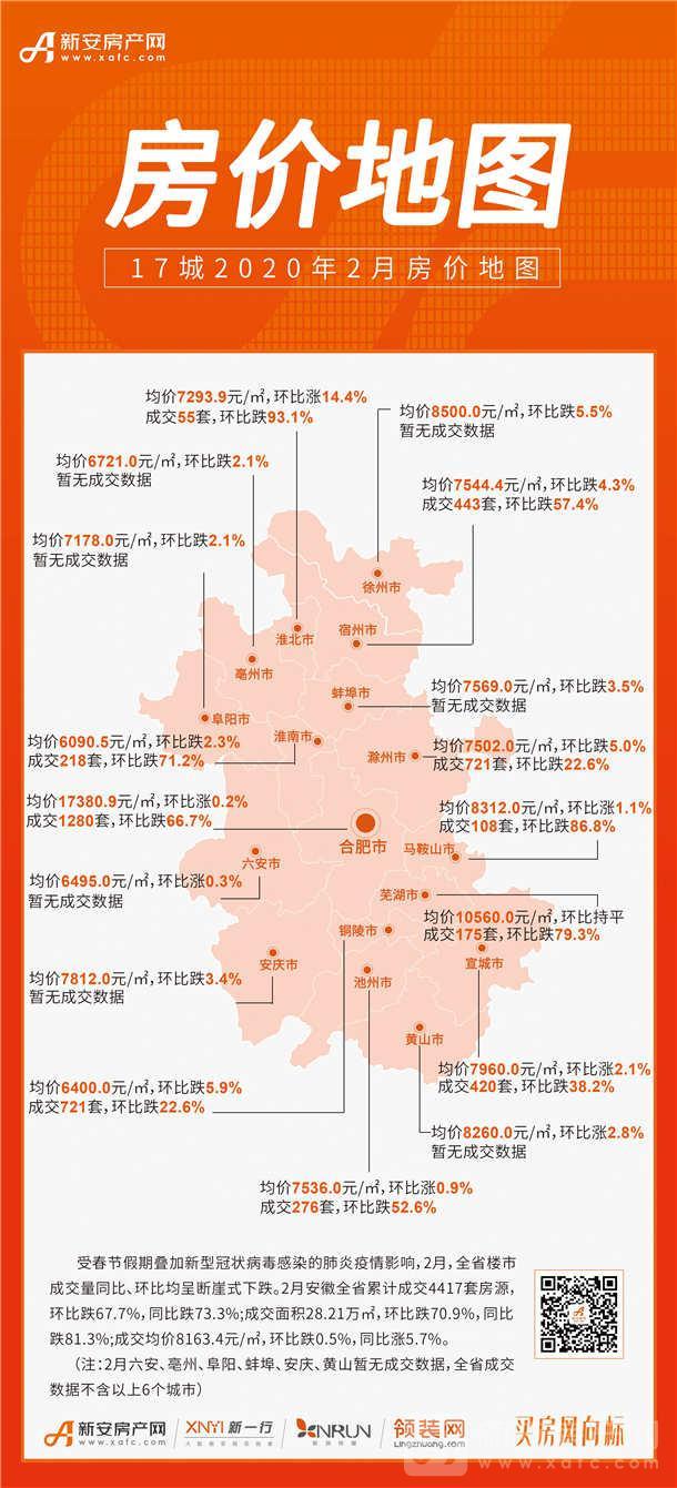 2020年2月17城市房价地图