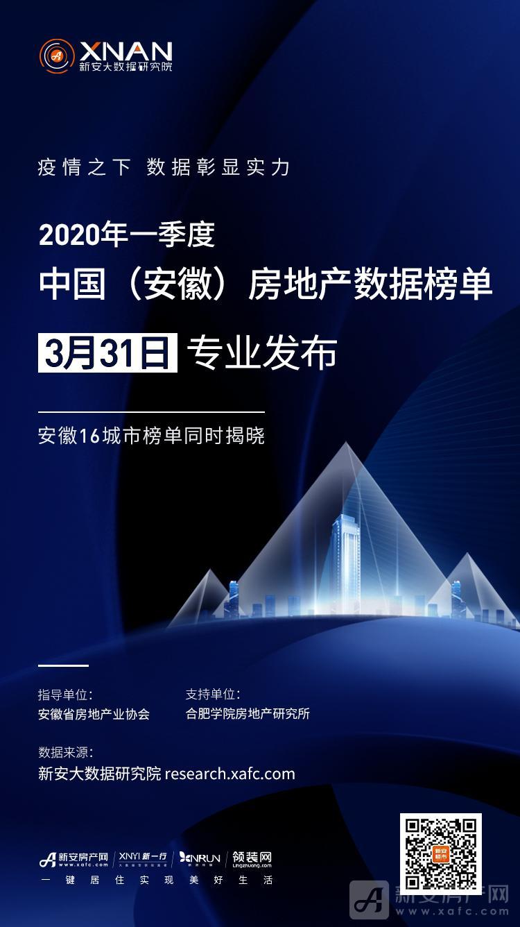 2020年一季度中国(安徽)房地产数据榜单即将发布