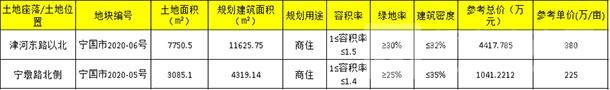 http://www.ahxinwen.com.cn/rencaizhichang/130453.html